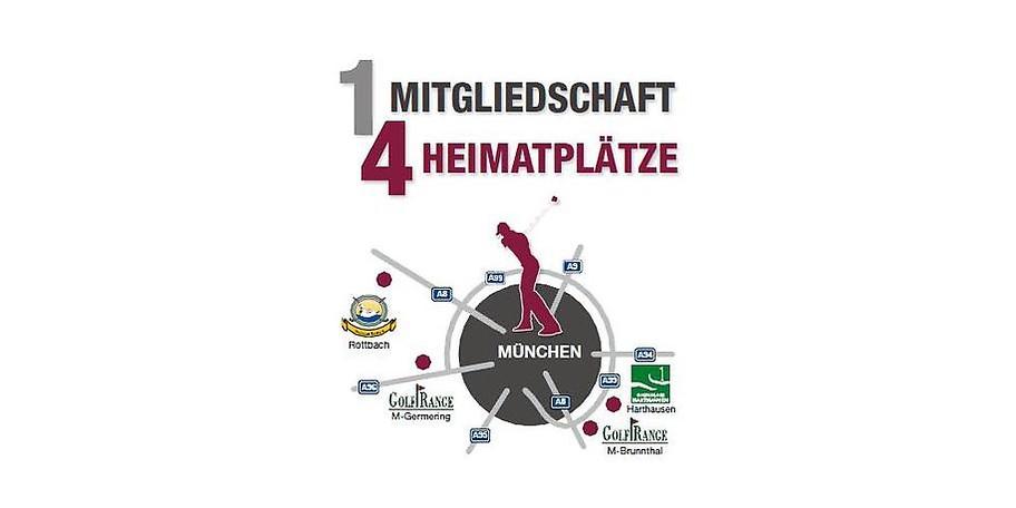 Spielen Sie auf 4 Golfplätzen in München